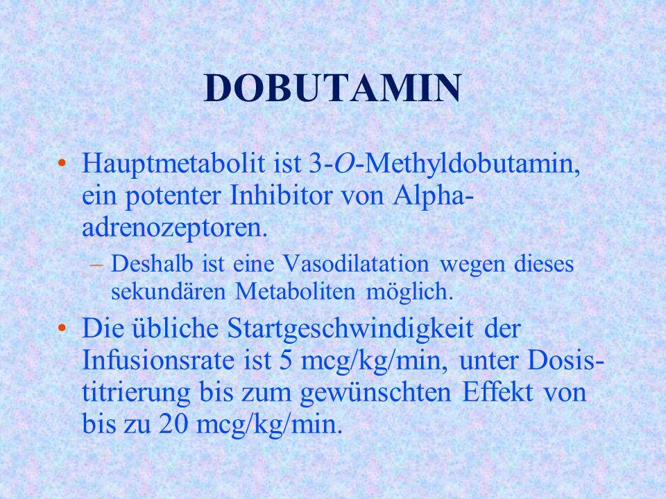 DOBUTAMIN Hauptmetabolit ist 3-O-Methyldobutamin, ein potenter Inhibitor von Alpha-adrenozeptoren.