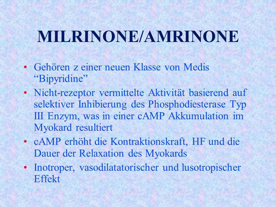 MILRINONE/AMRINONE Gehören z einer neuen Klasse von Medis Bipyridine