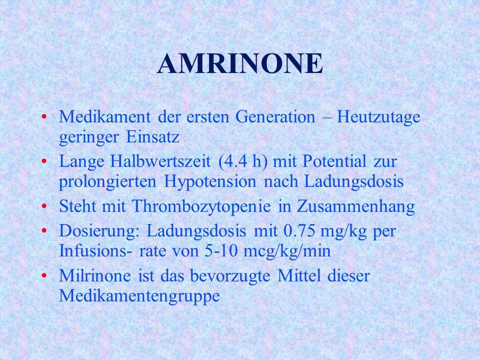 AMRINONE Medikament der ersten Generation – Heutzutage geringer Einsatz.