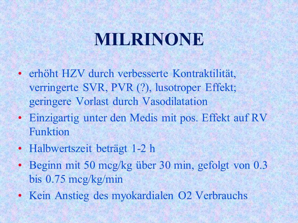 MILRINONE erhöht HZV durch verbesserte Kontraktilität, verringerte SVR, PVR ( ), lusotroper Effekt; geringere Vorlast durch Vasodilatation.
