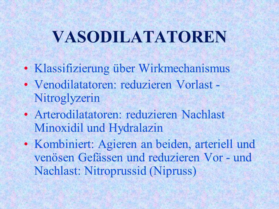 VASODILATATOREN Klassifizierung über Wirkmechanismus