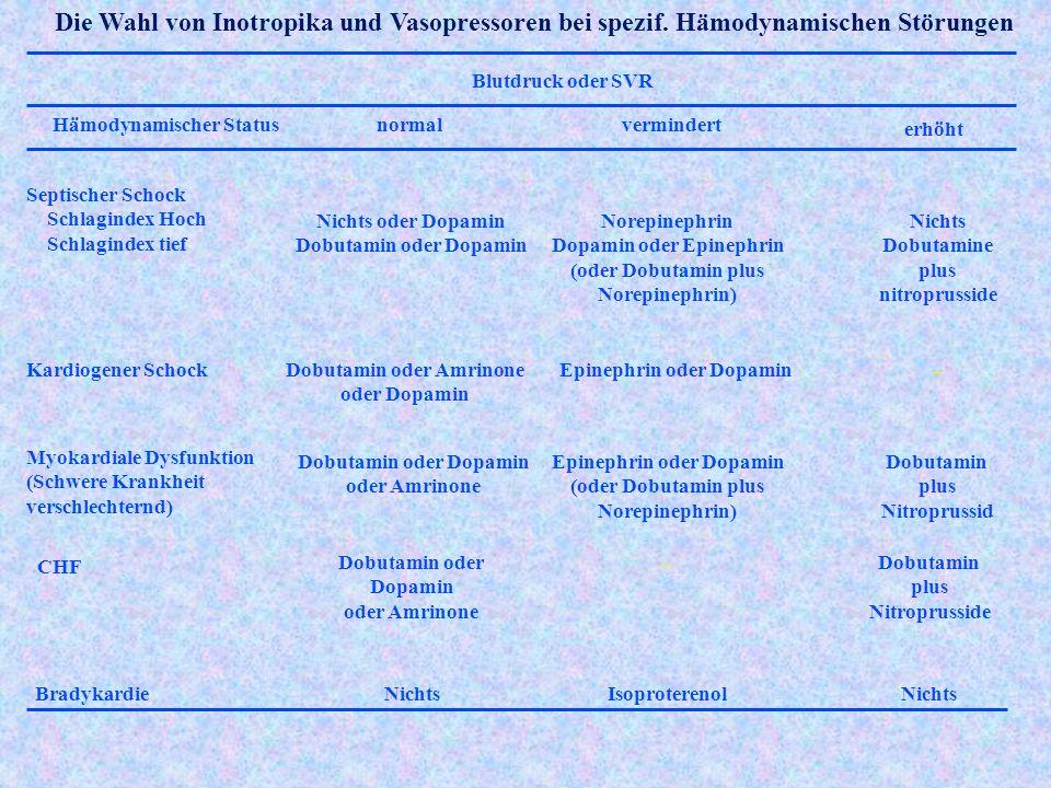 Die Wahl von Inotropika und Vasopressoren bei spezif