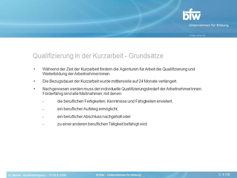 Qualifizierung in der Kurzarbeit - Grundsätze