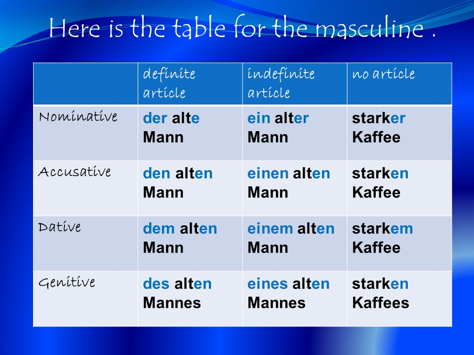 Here is the table for the masculine .
