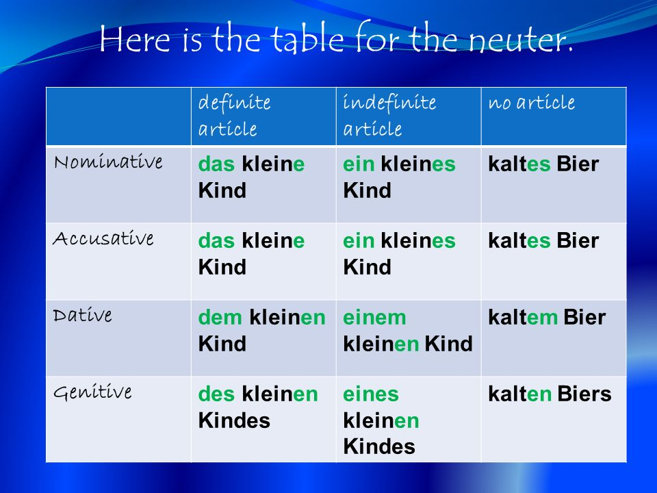 Here is the table for the neuter.