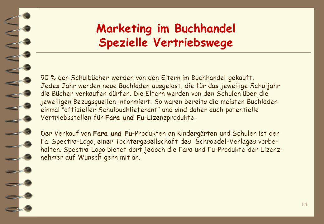 Marketing im Buchhandel Spezielle Vertriebswege