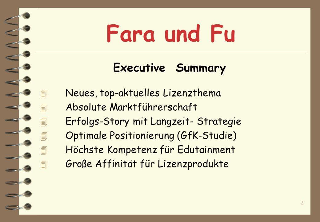 Fara und Fu Executive Summary Neues, top-aktuelles Lizenzthema