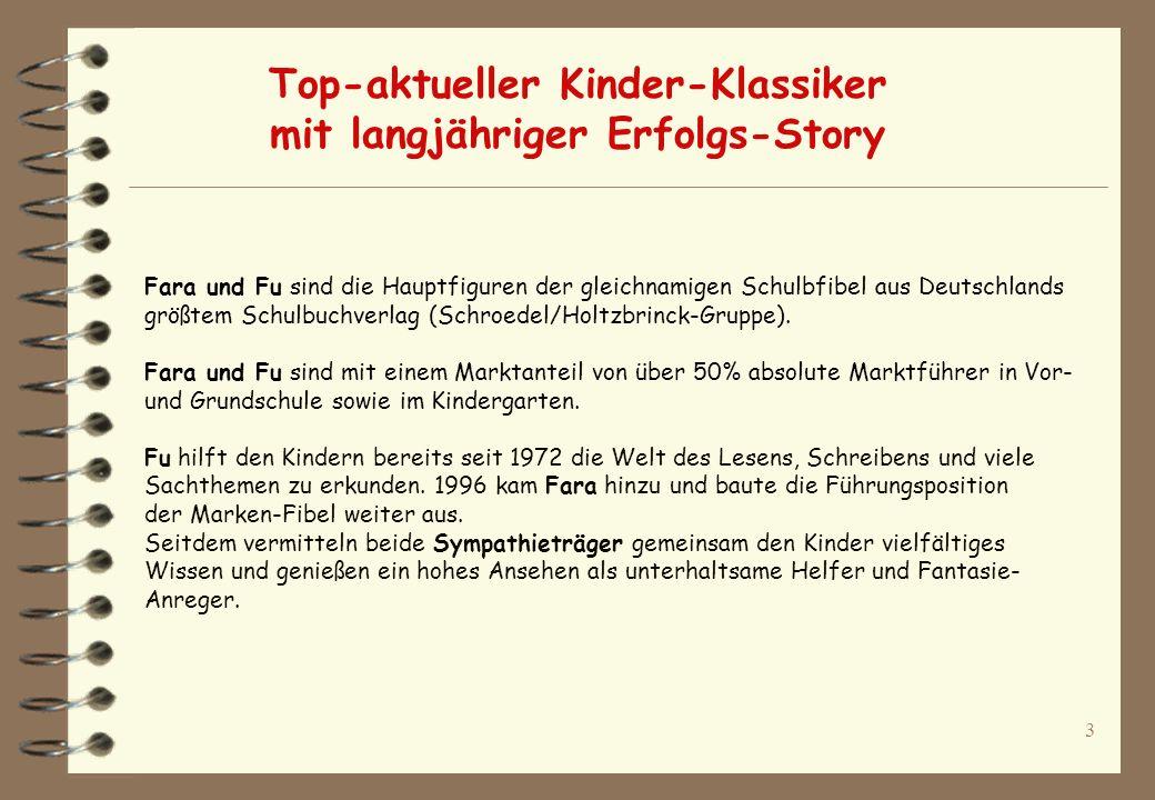 Top-aktueller Kinder-Klassiker mit langjähriger Erfolgs-Story