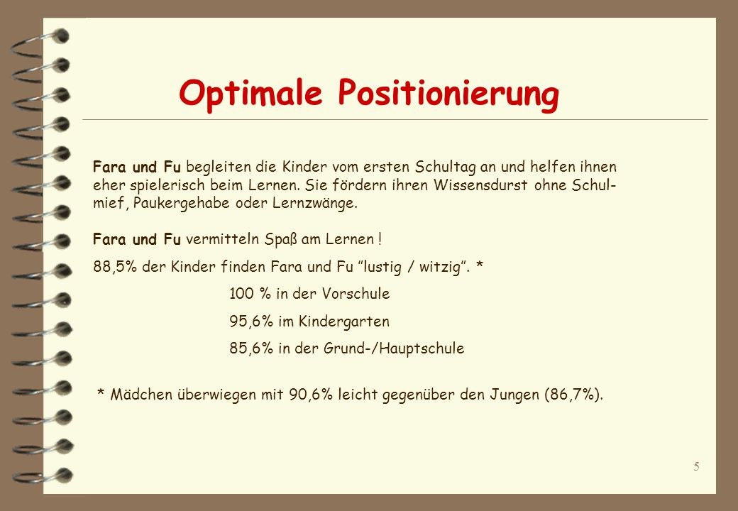 Optimale Positionierung