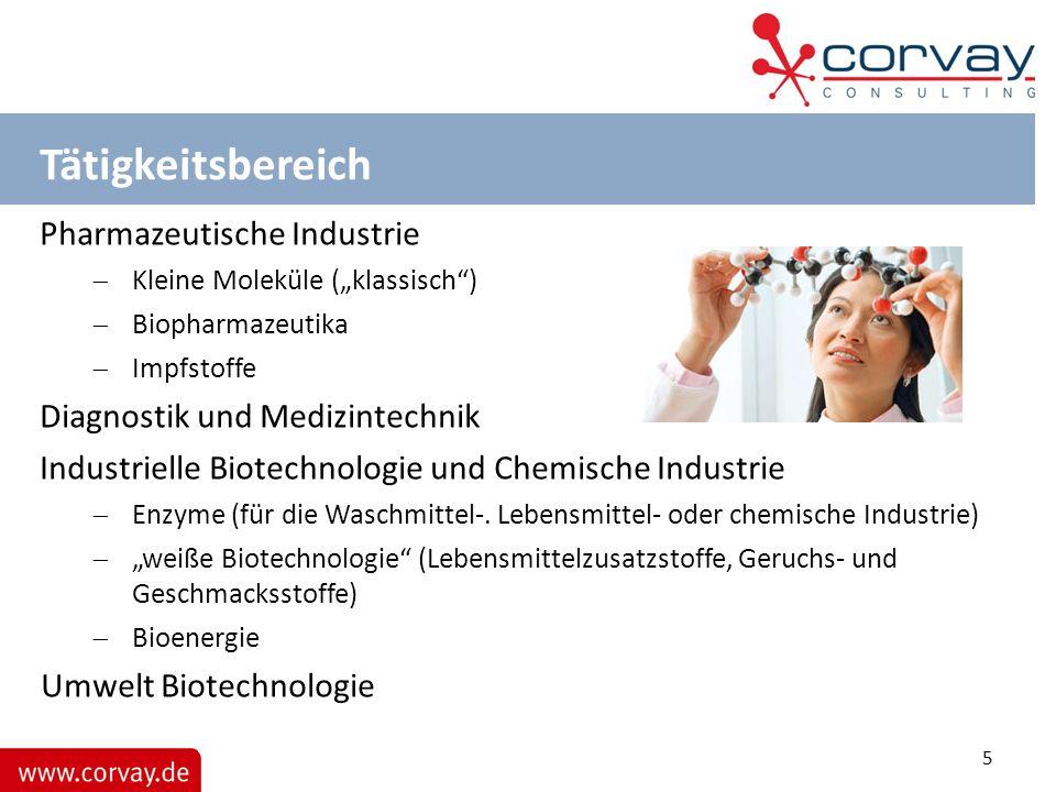 Tätigkeitsbereich Pharmazeutische Industrie