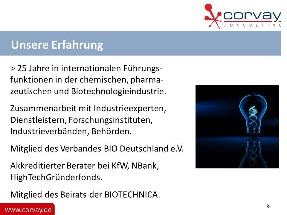 Unsere Erfahrung> 25 Jahre in internationalen Führungs-funktionen in der chemischen, pharma-zeutischen und Biotechnologieindustrie.