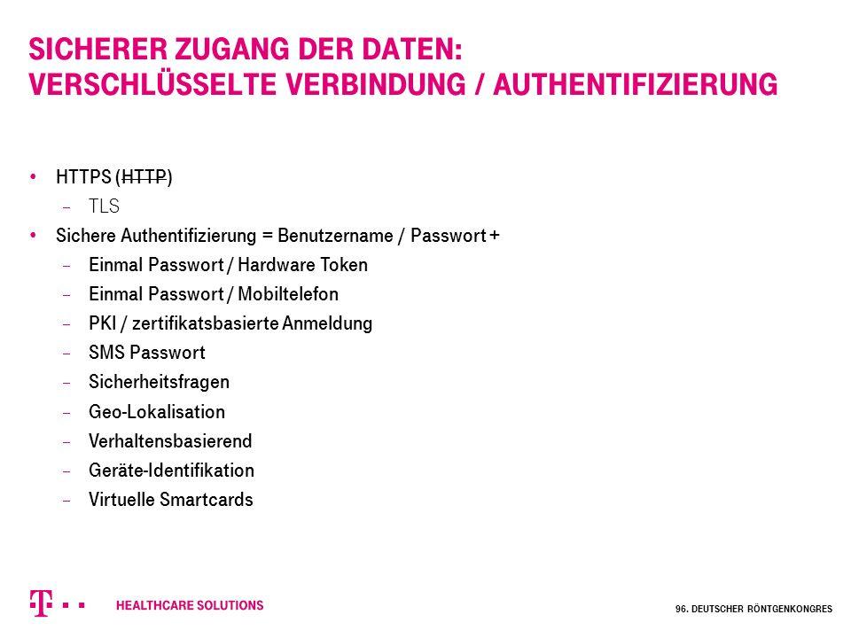 Sicherer Zugang der Daten: Verschlüsselte Verbindung / Authentifizierung