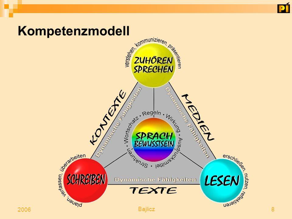 Kompetenzmodell 2006 Bajlicz