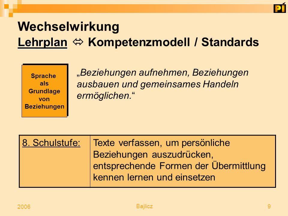 Wechselwirkung Lehrplan  Kompetenzmodell / Standards