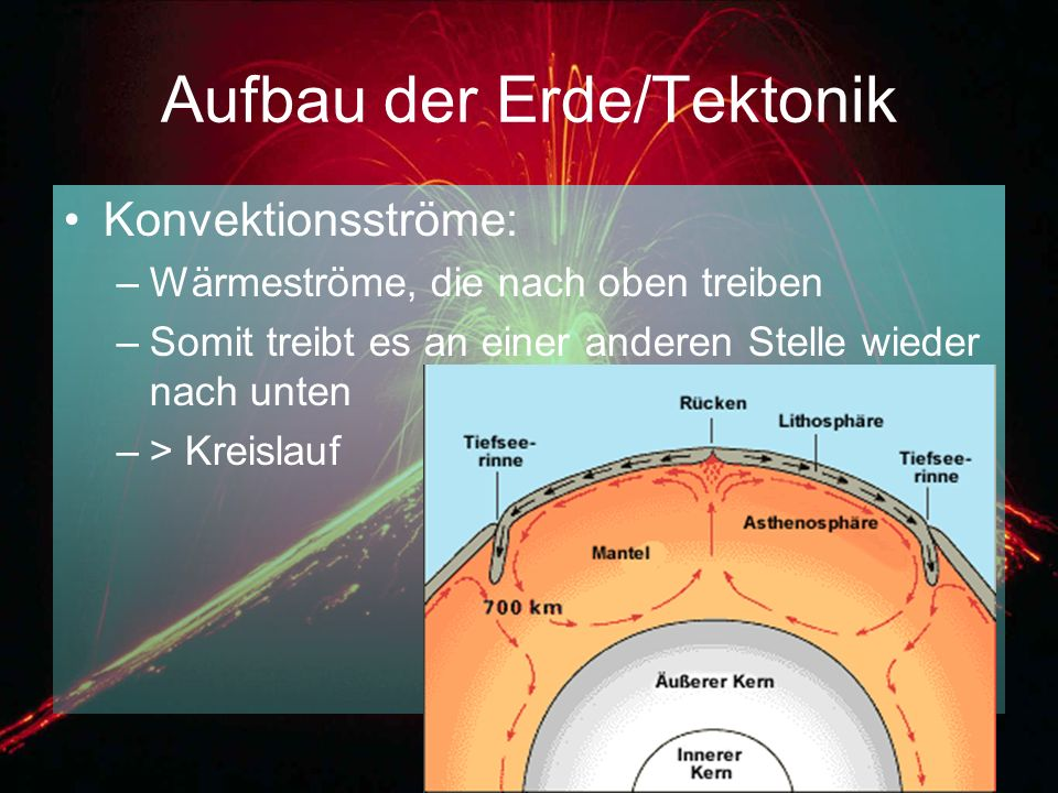 Aufbau der Erde/Tektonik