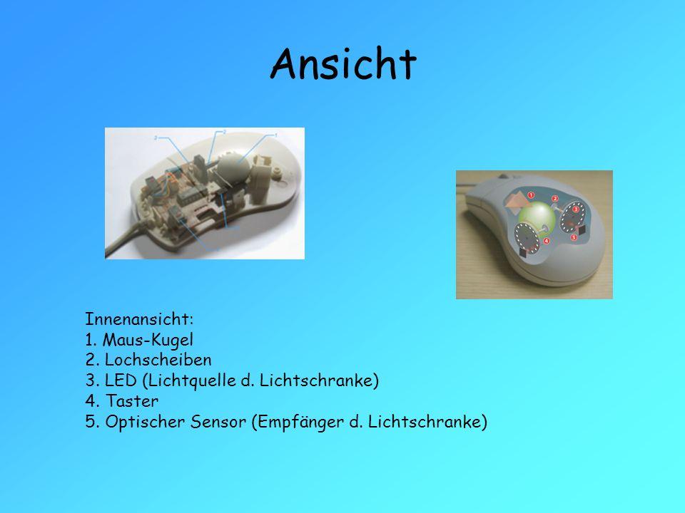 Ansicht Innenansicht: 1. Maus-Kugel 2. Lochscheiben 3.