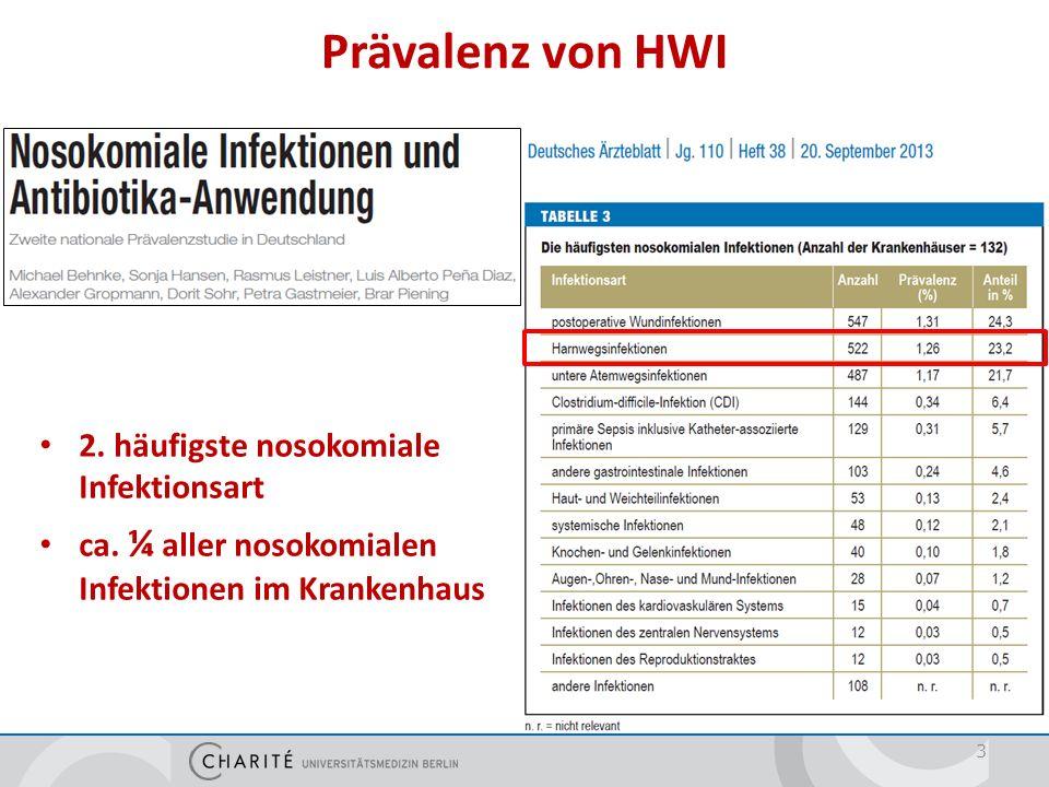 Surveillance-Daten ITS Harnwegskatheter- Anwendungsrate