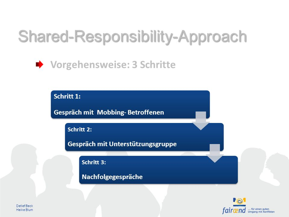 Shared-Responsibility-Approach