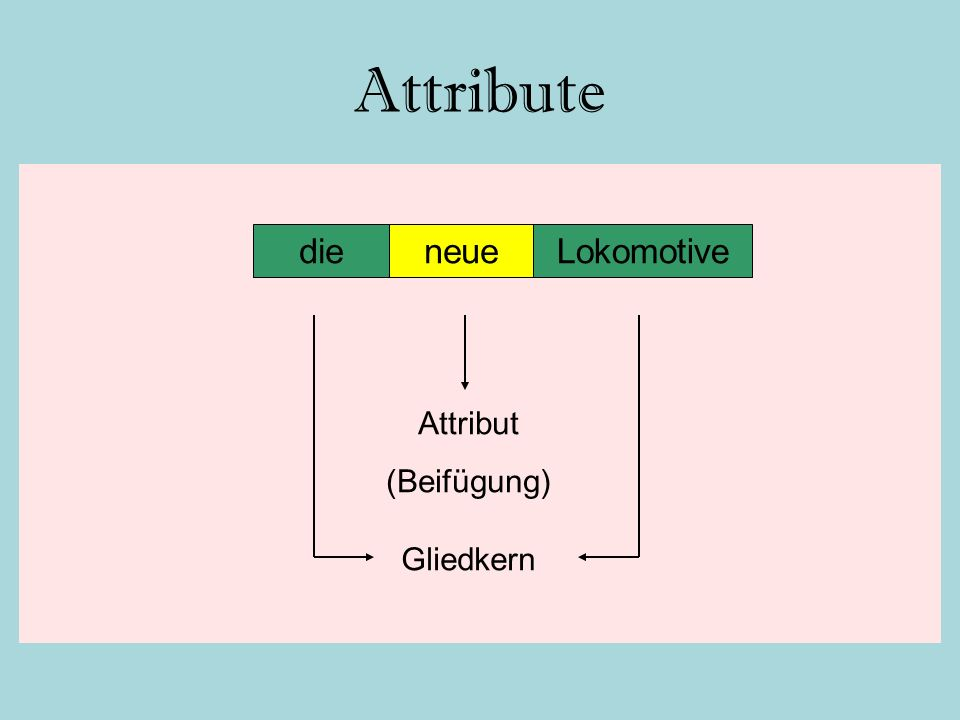 Attribute die neue Lokomotive Attribut (Beifügung) Gliedkern