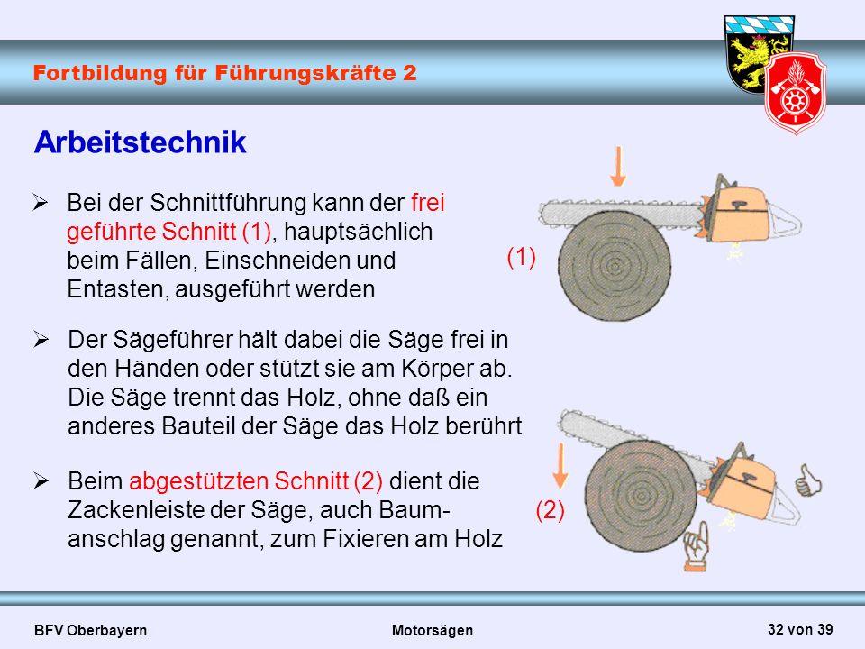 Arbeitstechnik Bei der Schnittführung kann der frei geführte Schnitt (1), hauptsächlich beim Fällen, Einschneiden und Entasten, ausgeführt werden.