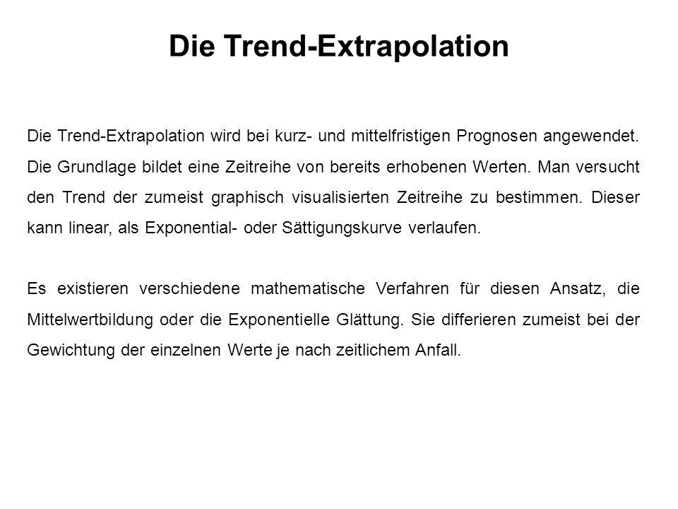 Die Trend-Extrapolation