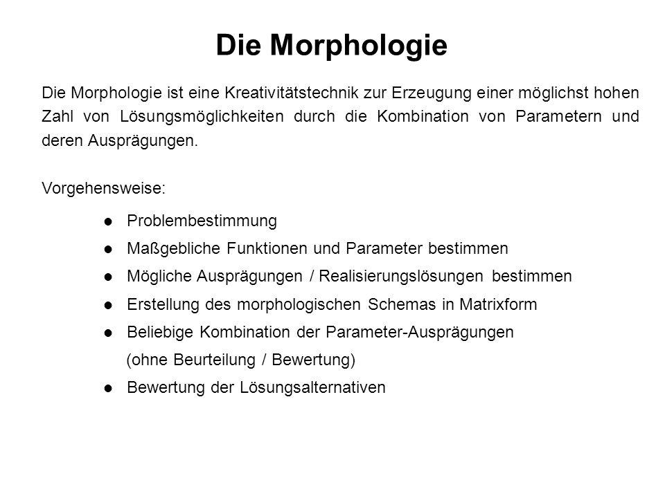 Die Morphologie