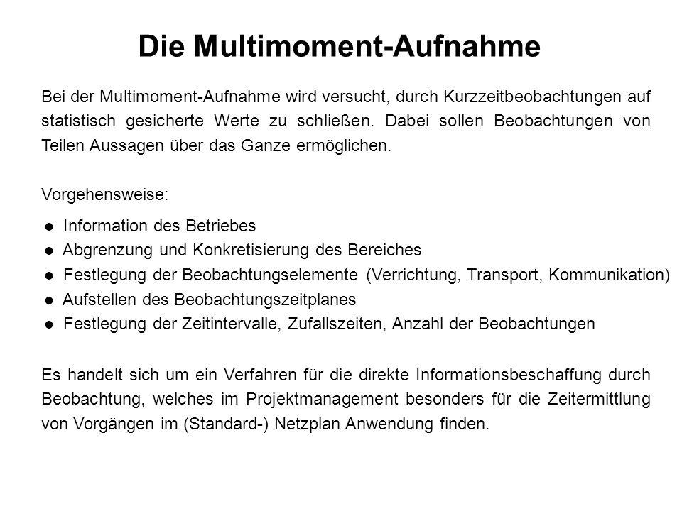 Die Multimoment-Aufnahme