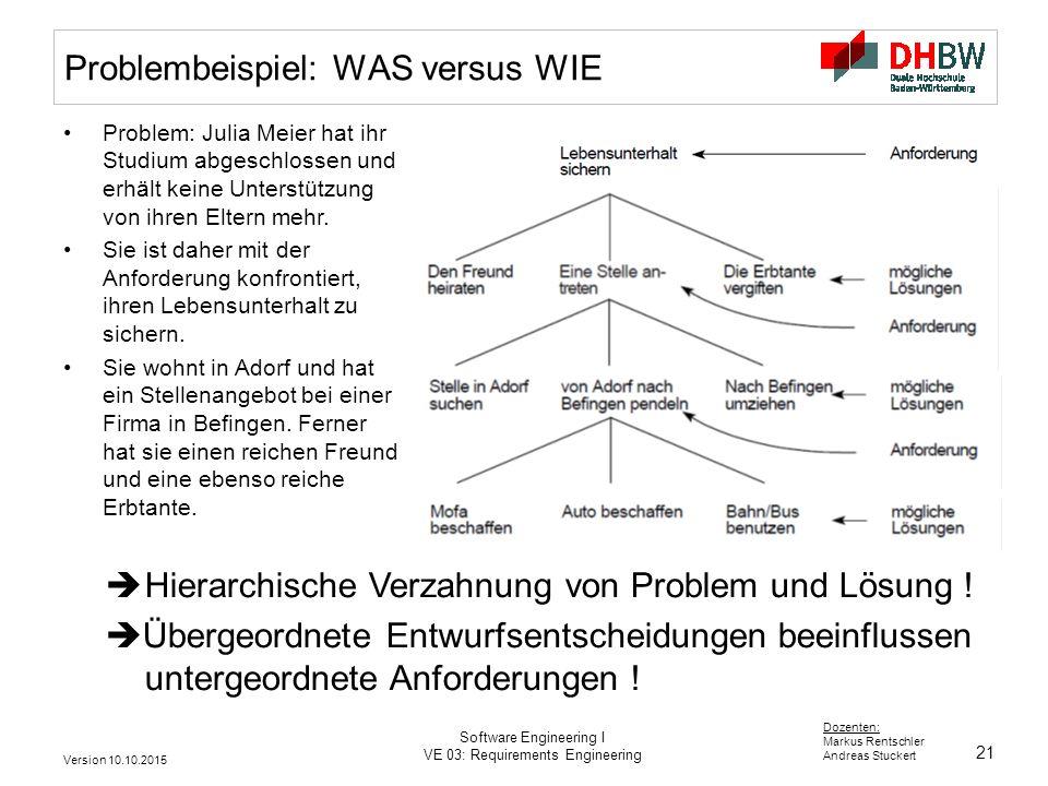 Problembeispiel: WAS versus WIE