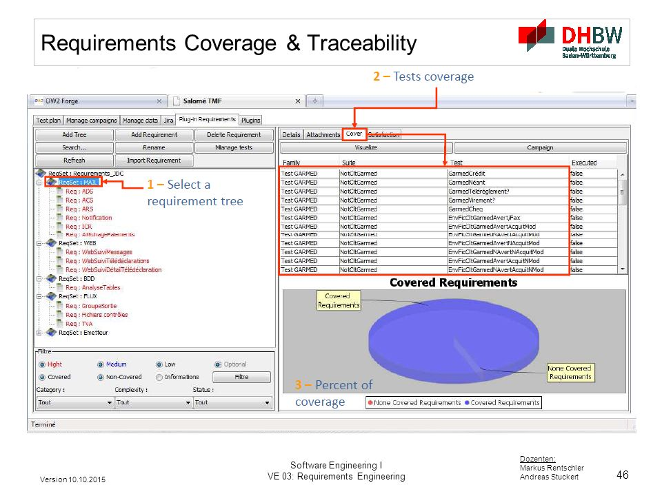 Requirements Coverage & Traceability