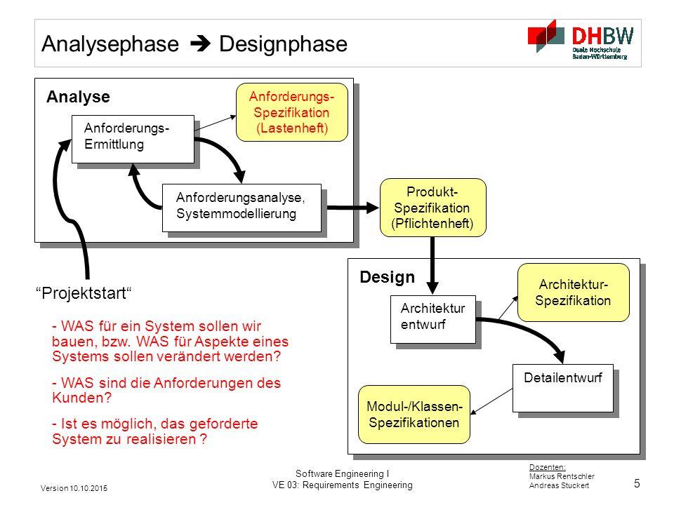 Analysephase  Designphase