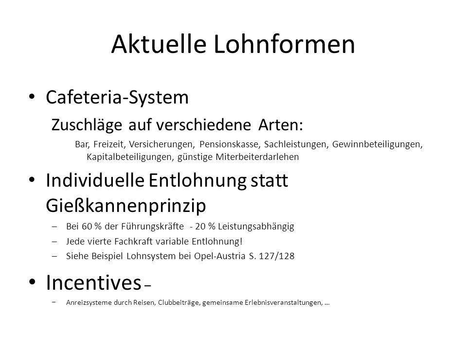 Aktuelle Lohnformen Incentives – Cafeteria-System