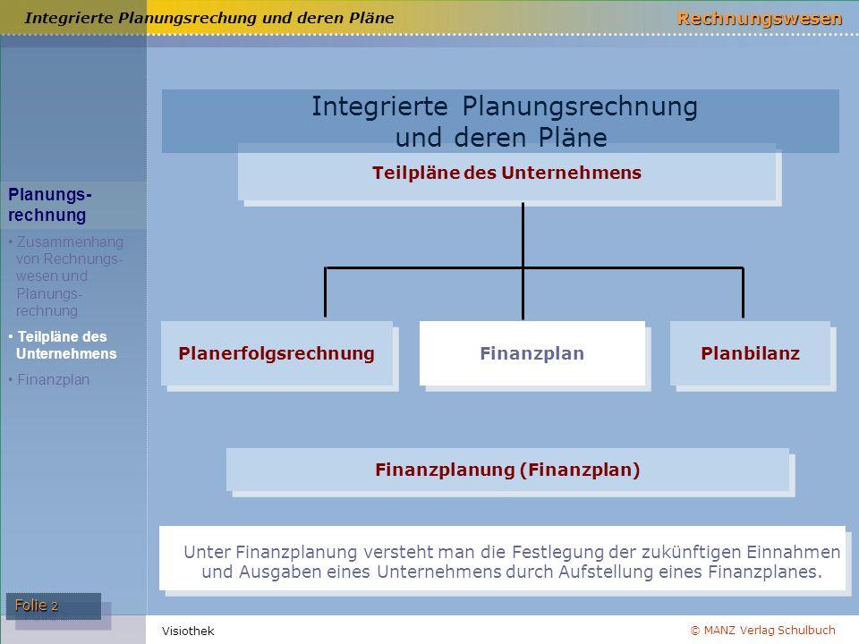 Teilpläne des Unternehmens Finanzplanung (Finanzplan)