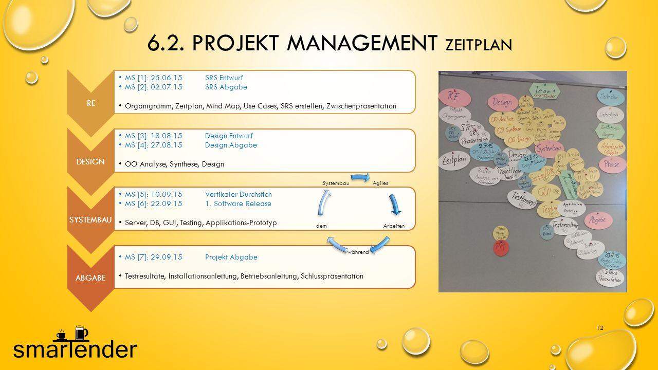 6.2. Projekt Management Zeitplan