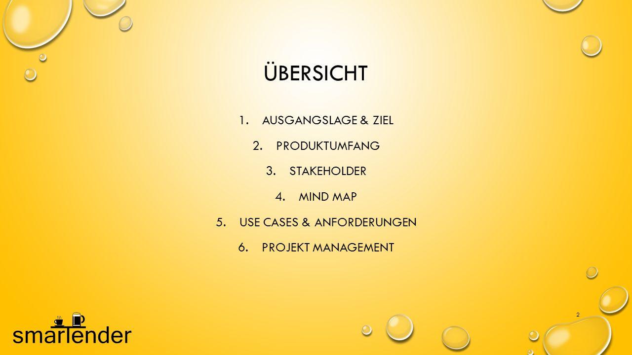 Use cases & Anforderungen