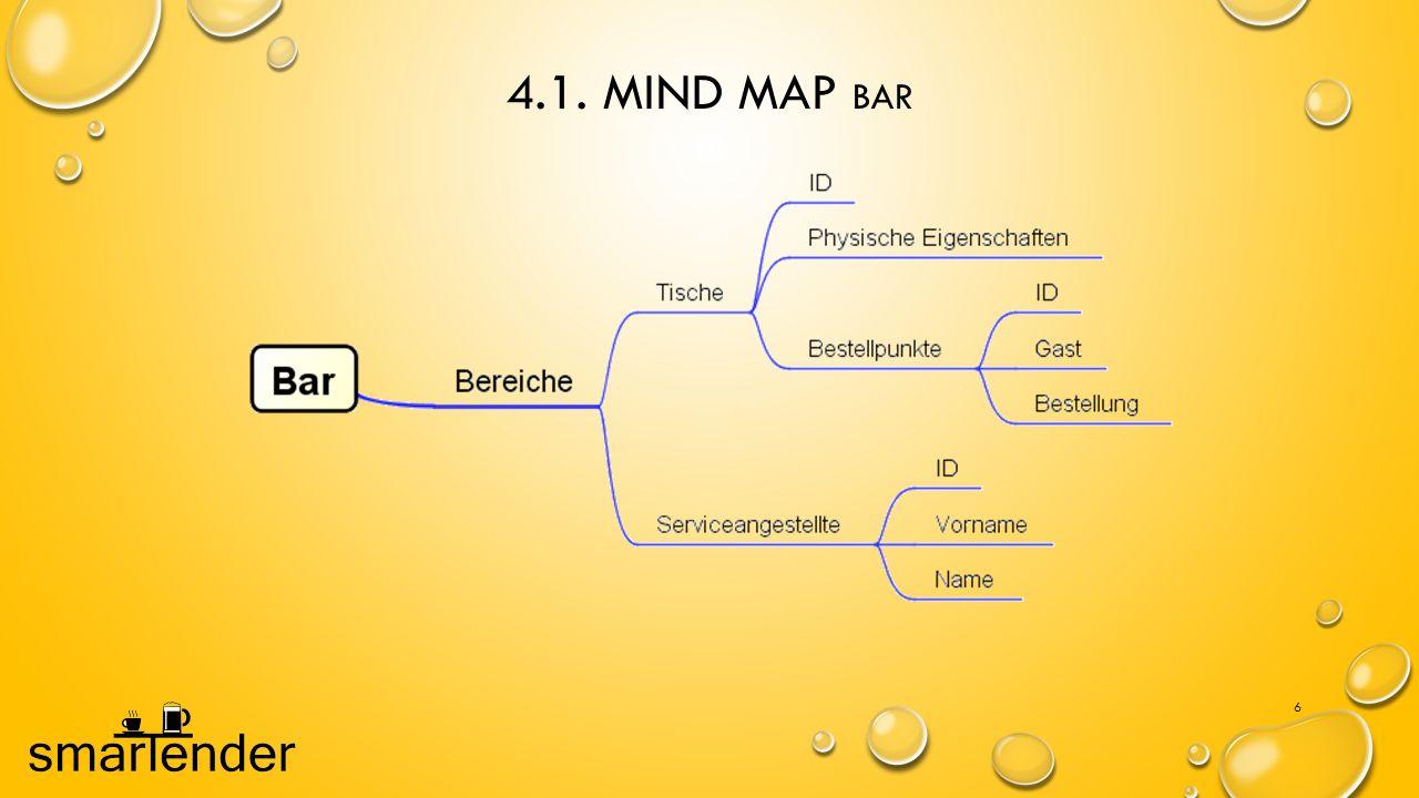 4.1. Mind Map Bar