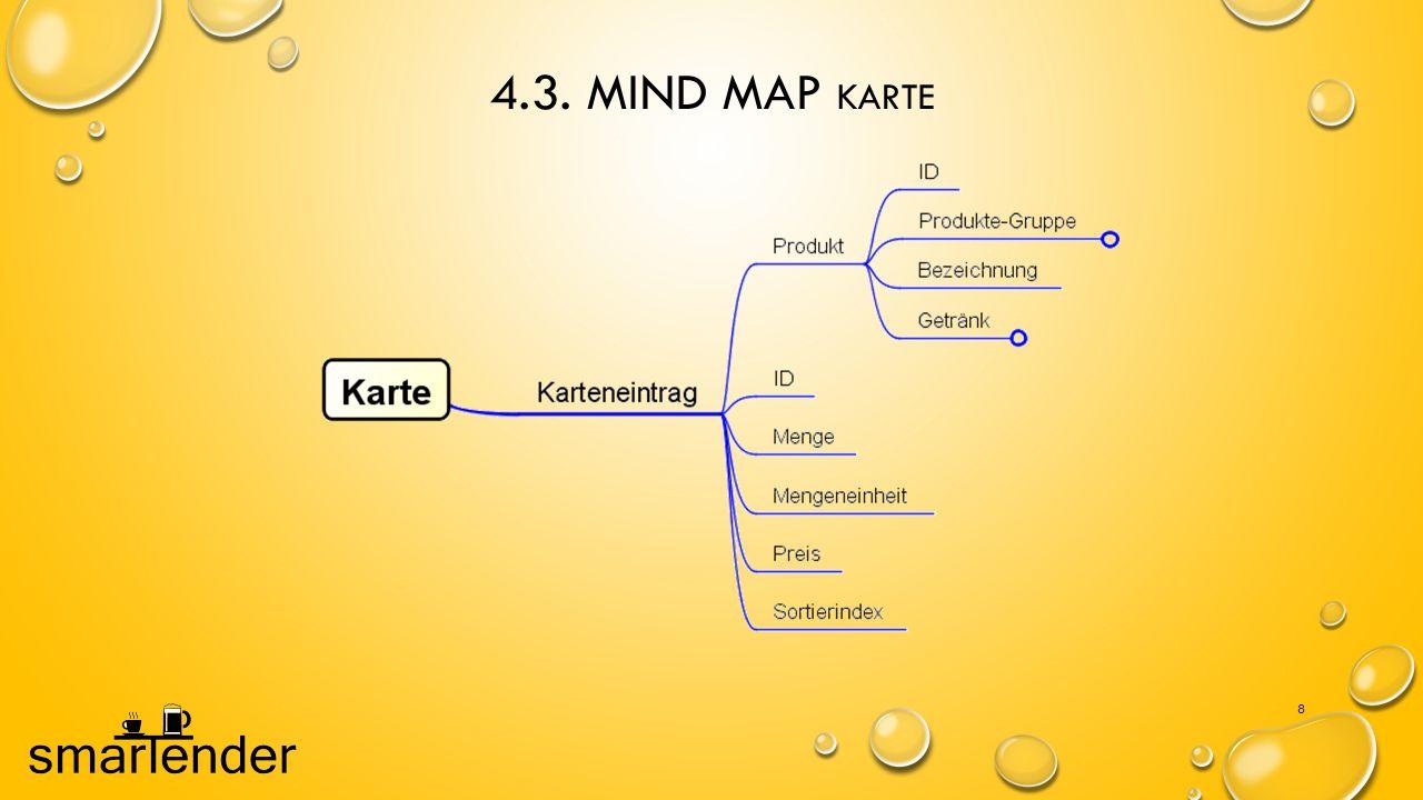 4.3. Mind Map Karte
