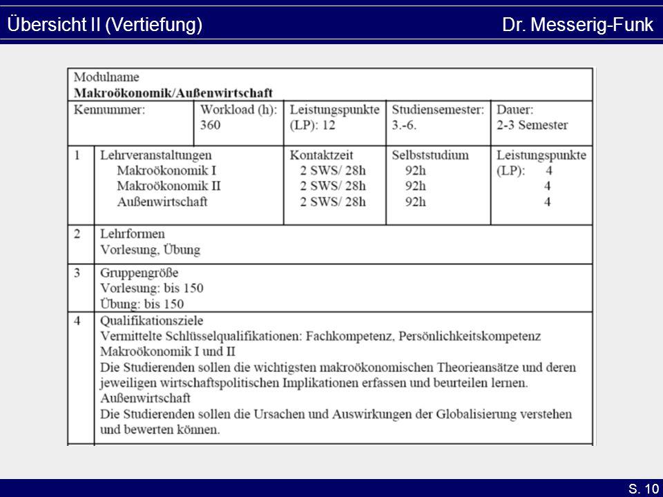Übersicht II (Vertiefung) Dr. Messerig-Funk