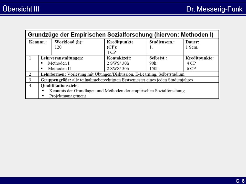 Übersicht III Dr. Messerig-Funk