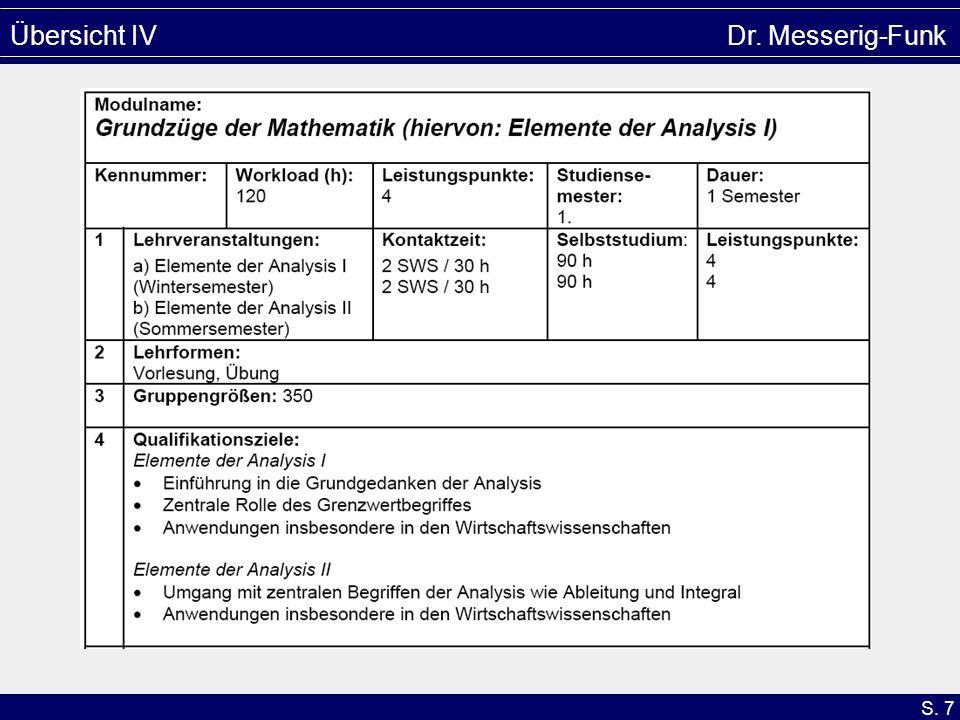 Übersicht IV Dr. Messerig-Funk