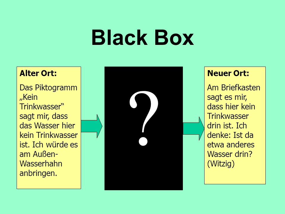 Black Box Alter Ort: