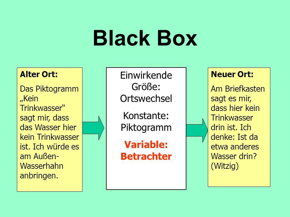 Black Box Einwirkende Größe: Ortswechsel Konstante: Piktogramm