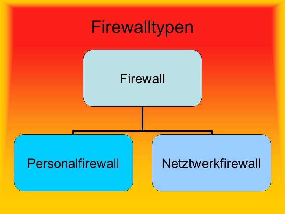 Firewalltypen