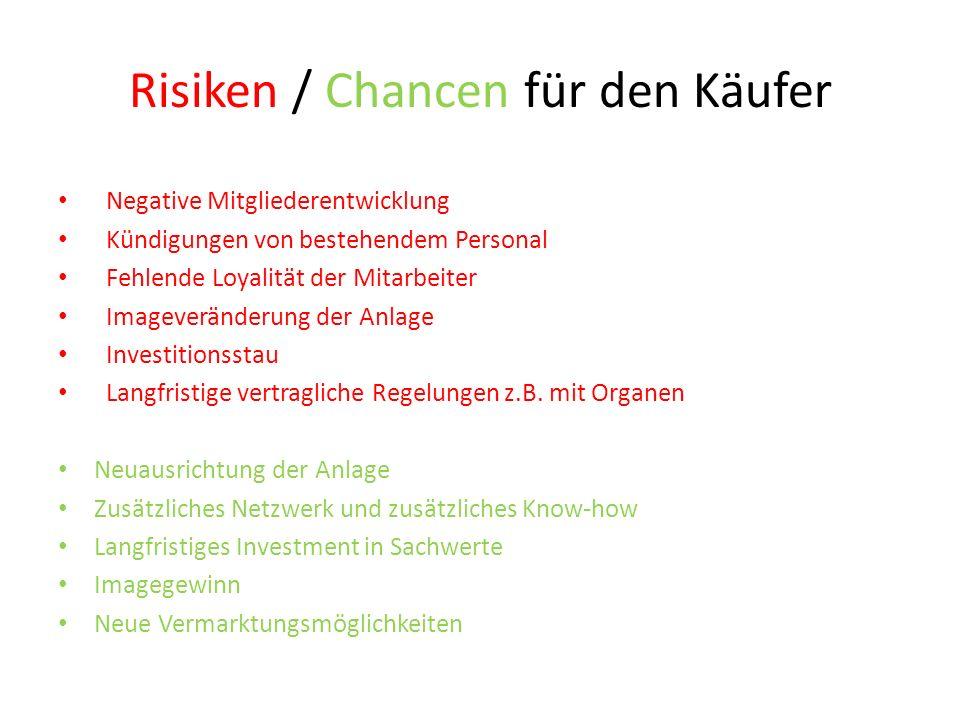 Risiken / Chancen für den Käufer