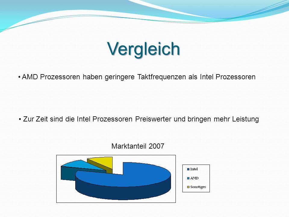 Vergleich AMD Prozessoren haben geringere Taktfrequenzen als Intel Prozessoren.