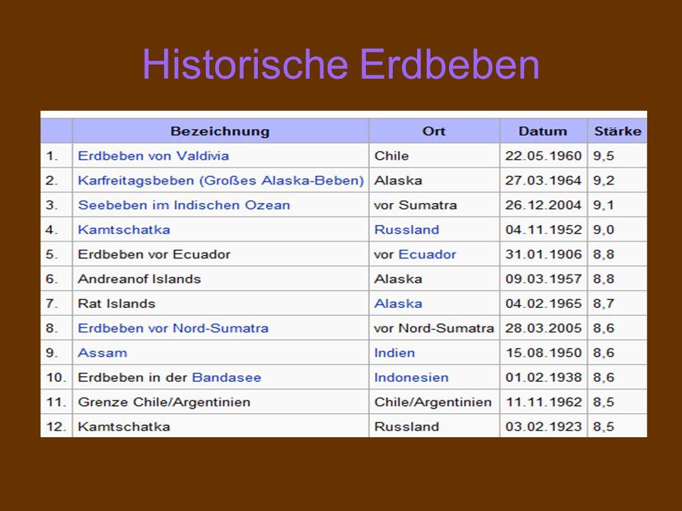 Historische Erdbeben