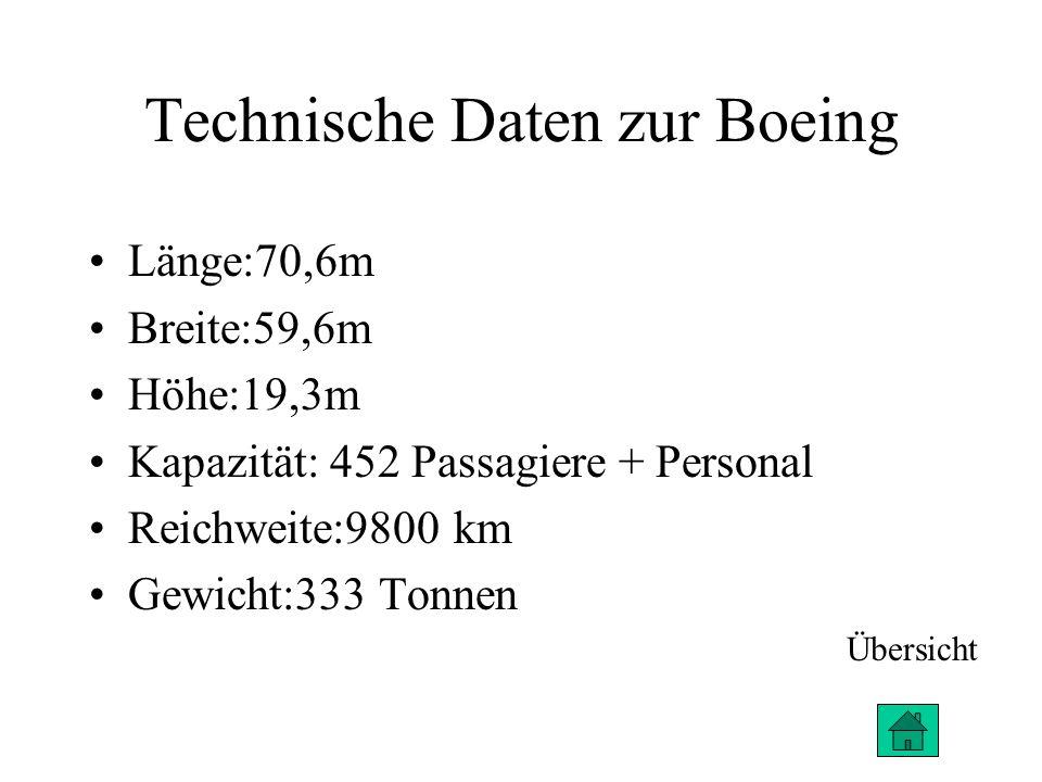 Technische Daten zur Boeing