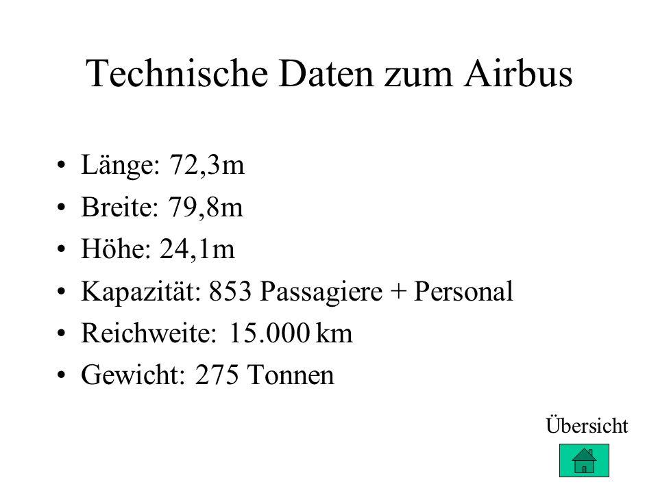 Technische Daten zum Airbus