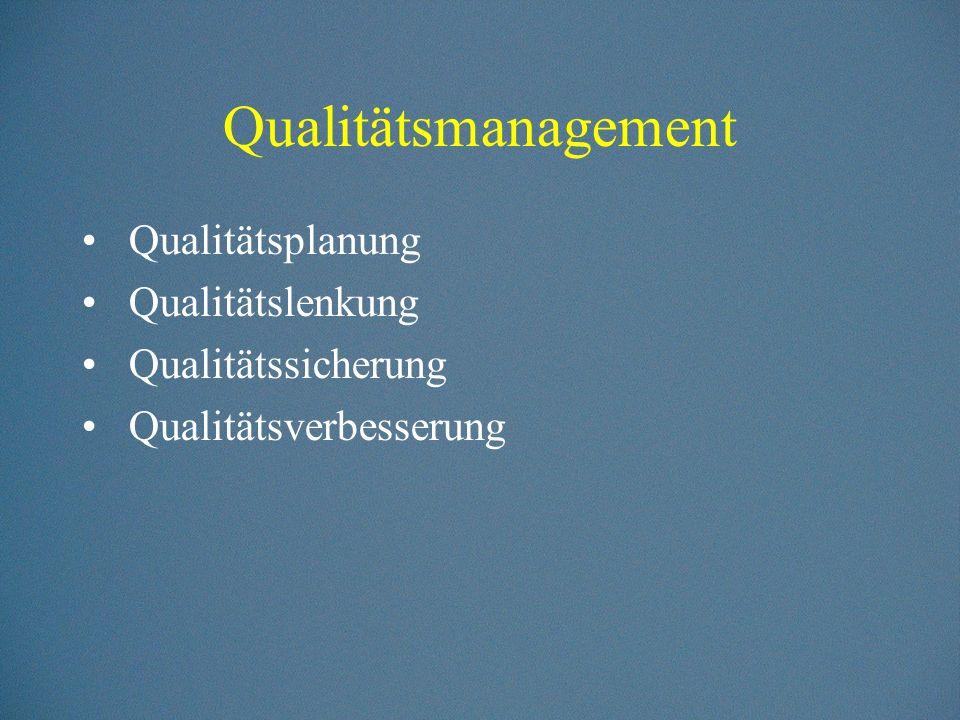 Qualitätsmanagement Qualitätsplanung Qualitätslenkung