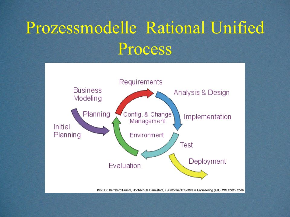 Prozessmodelle Rational Unified Process
