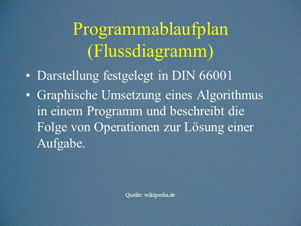 Programmablaufplan (Flussdiagramm)